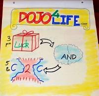 Dojo 4 Life Logo